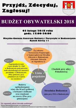 Budet-Obywatelski-2018---gosowanie